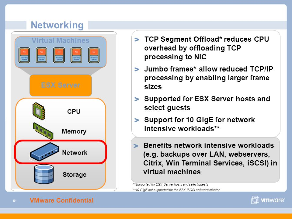 VMware Infrastructure 3 v3.5 Technical Overview - ppt video online ...