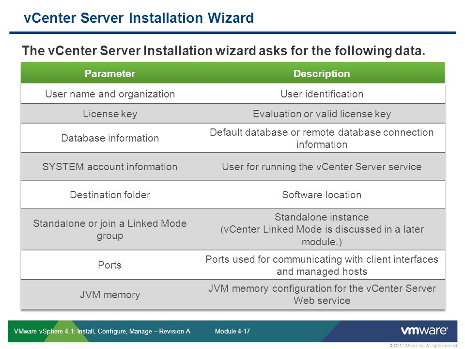 vCenter Server Installation Wizard
