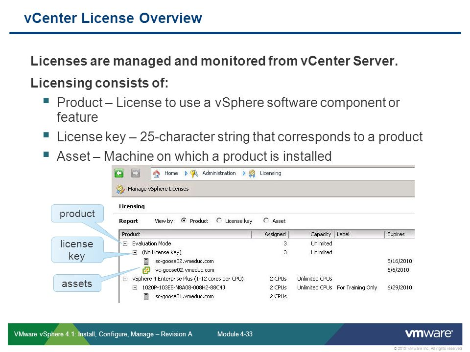 vCenter License Overview