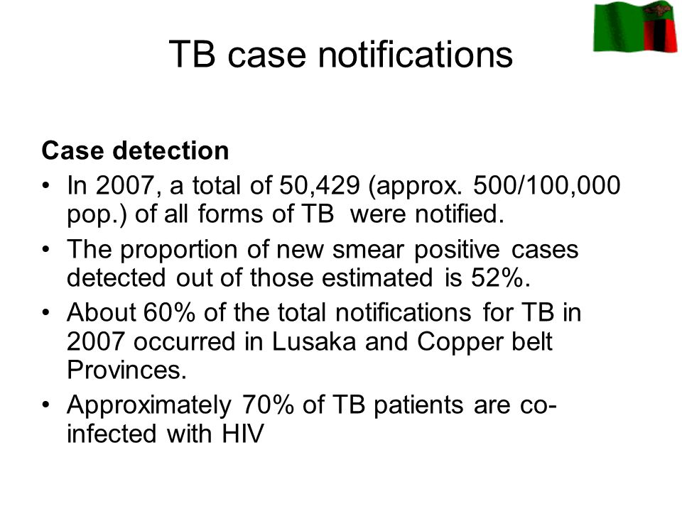 TB case notifications Case detection