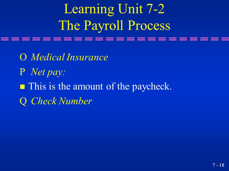 Learning Unit 7-2 The Payroll Process