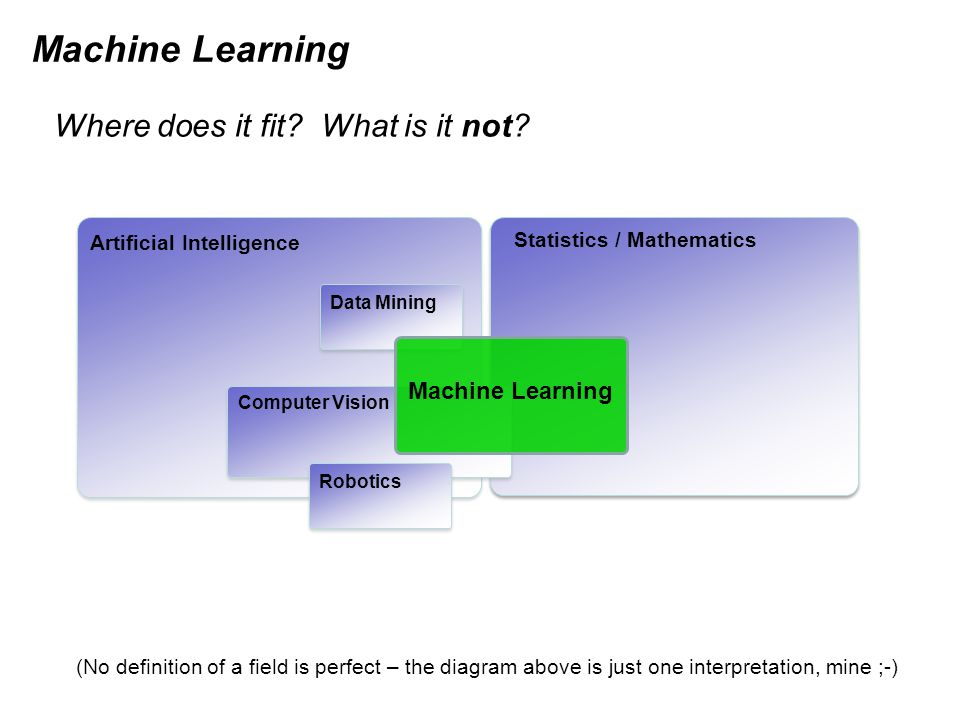What Is Machine Learning Ppt Video Online Download