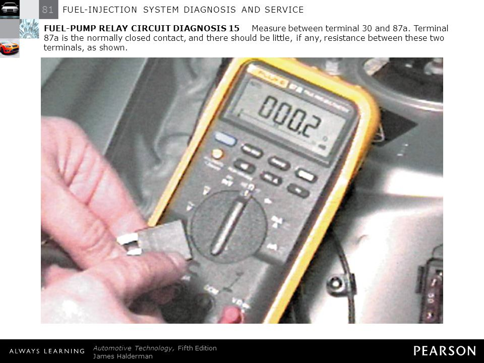 FUEL-PUMP RELAY CIRCUIT DIAGNOSIS 15 Measure between terminal 30 and 87a. Terminal 87a is the normally closed contact, and there should be little, if any, resistance between these two terminals, as shown.