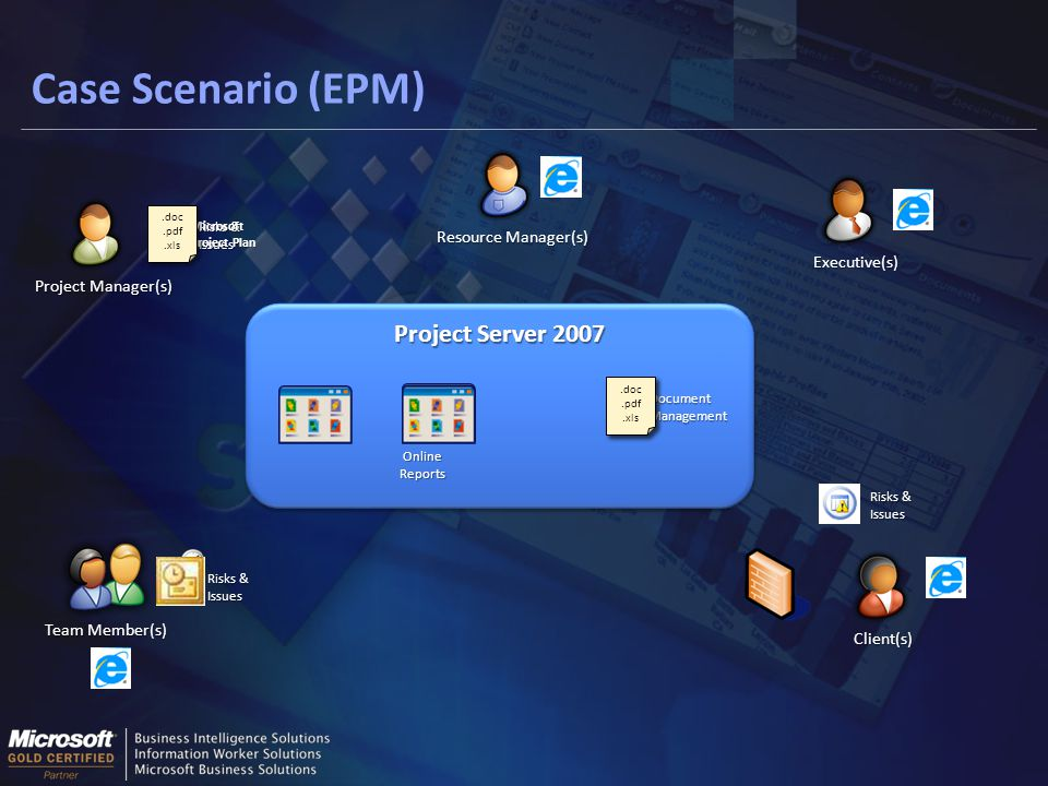 Enterprise Project Management (EPM) - ppt download