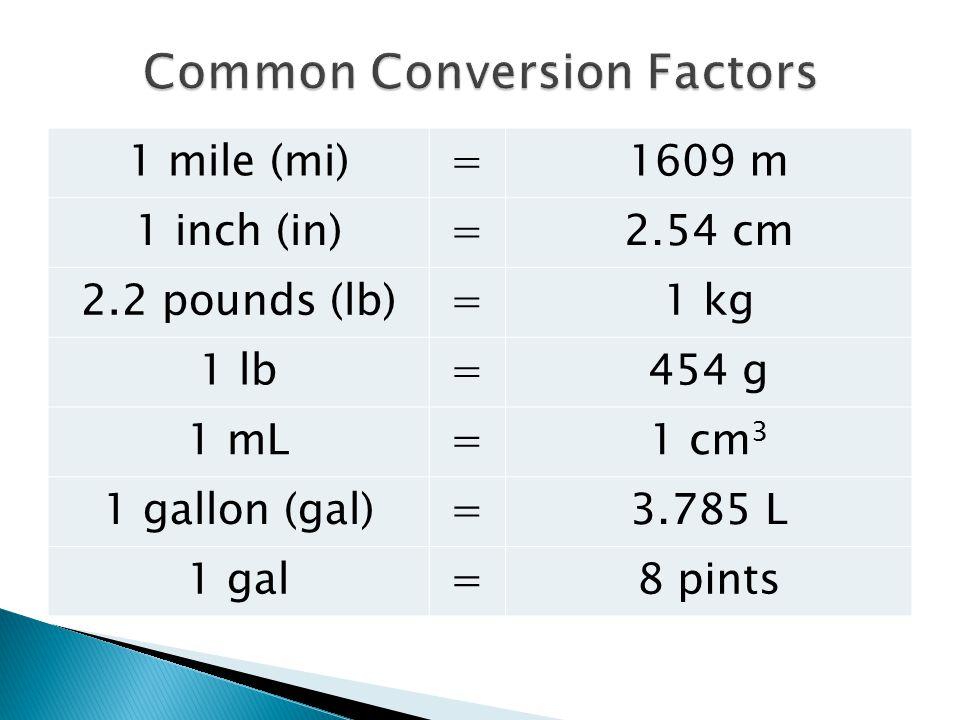 4 Common Conversion Factors