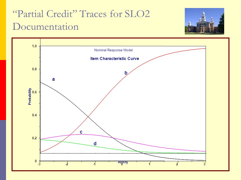 Partial Credit Traces for SLO2 Documentation