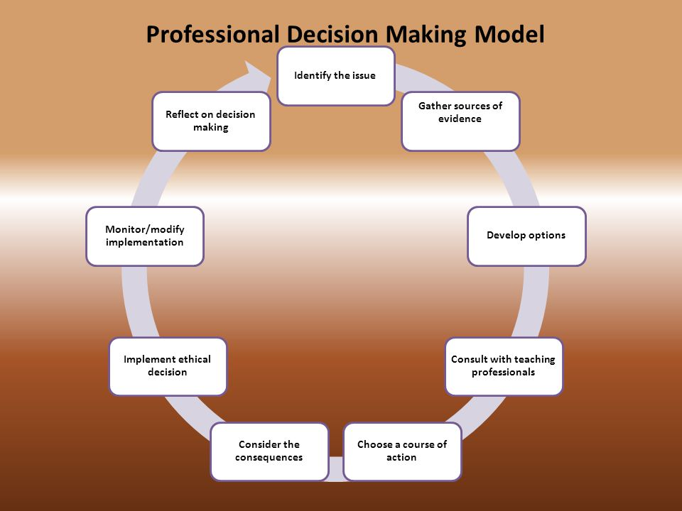 conflict in ethical decision making at Components of ethical decision making six principles of ethical behavior in the nurse leader's role have been identified: respect for person, beneficence, nonmaleficence, justice, veracity, and fidelity 1 each of these principles is a consideration when balancing the needs of patient safety and employee rights during workplace conflict.