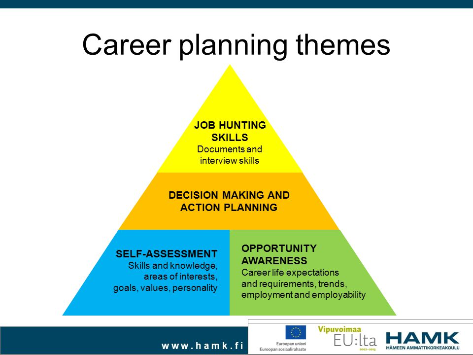 Career planning themes
