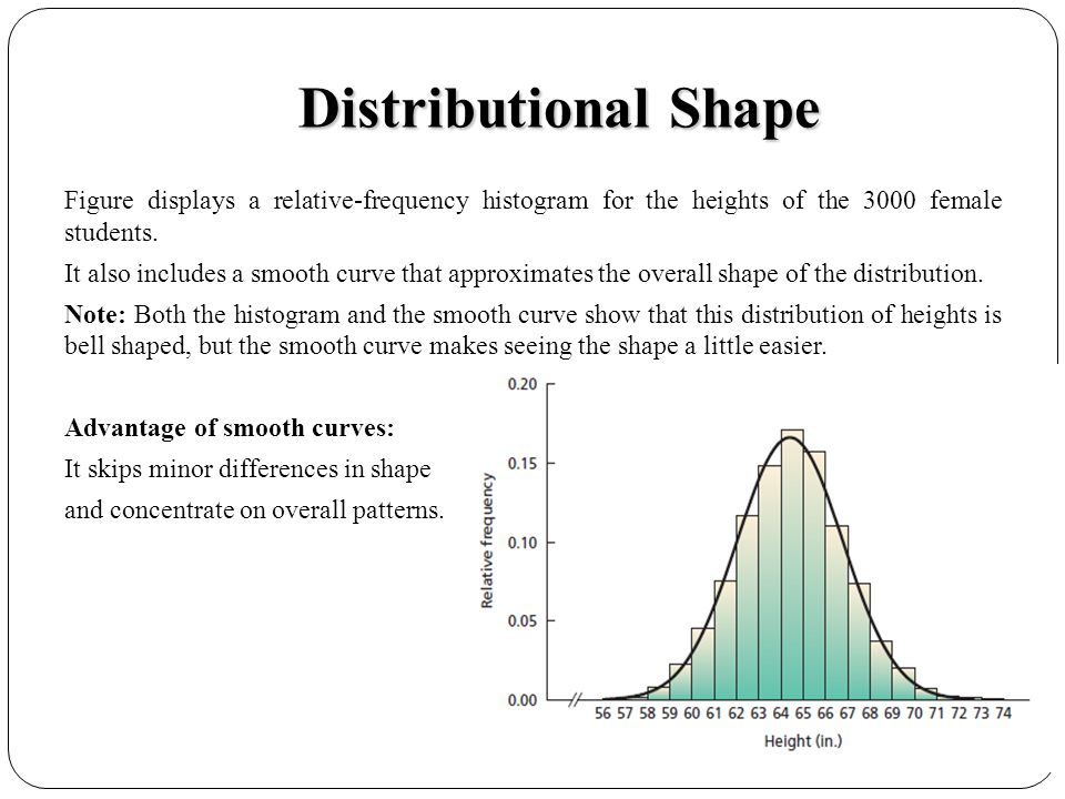 Distributional Shape Figure displays a relative-frequency histogram for the heights of the 3000 female students.