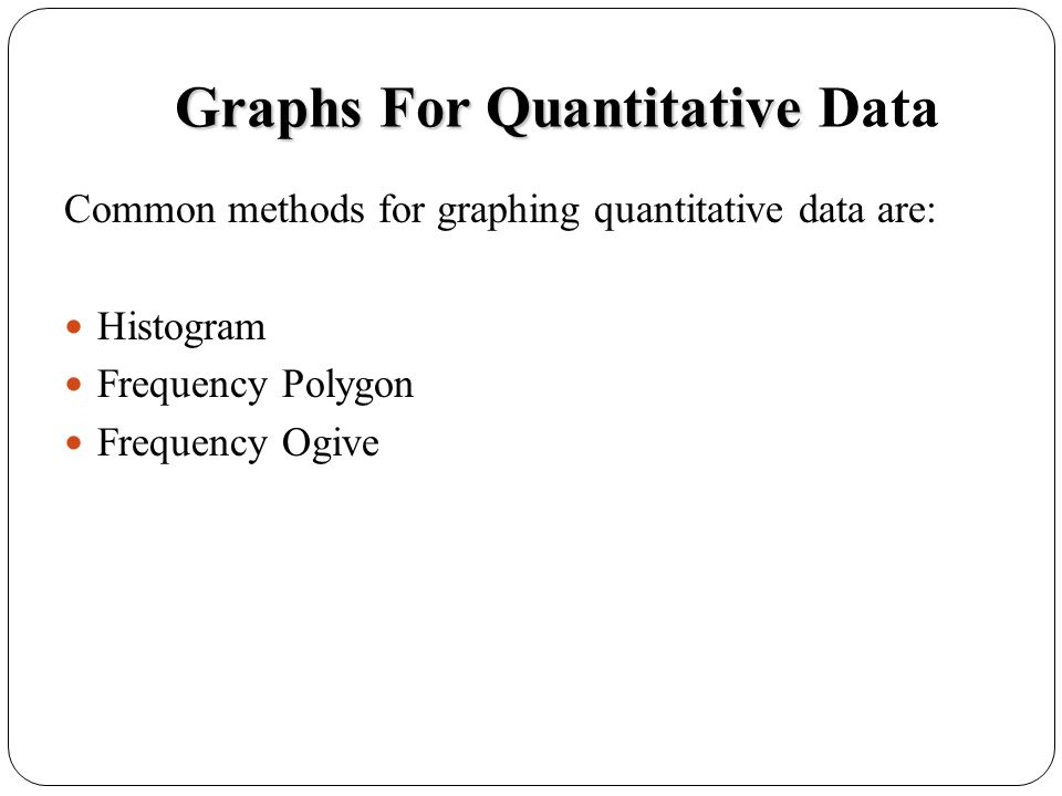 Graphs For Quantitative Data