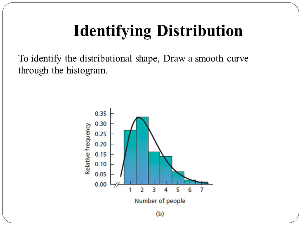 Identifying Distribution