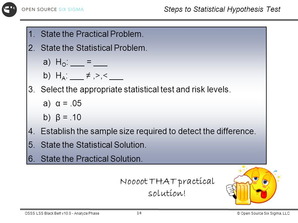 Steps to Statistical Hypothesis Test
