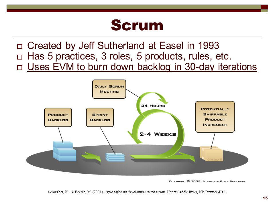 Scrum Created by Jeff Sutherland at Easel in 1993
