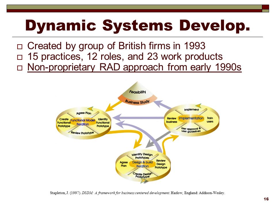 Dynamic Systems Develop.
