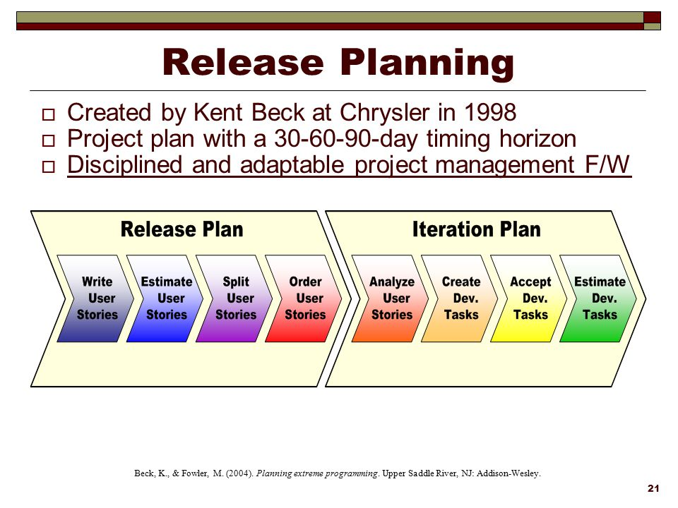 Release Planning Created by Kent Beck at Chrysler in 1998