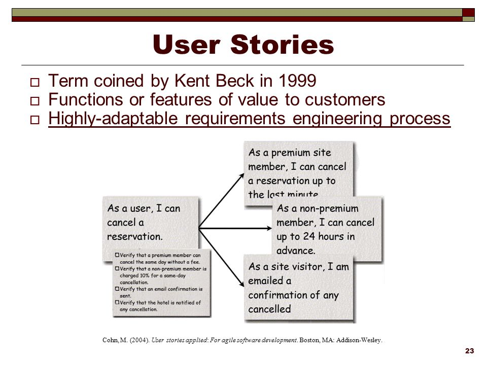 User Stories Term coined by Kent Beck in 1999