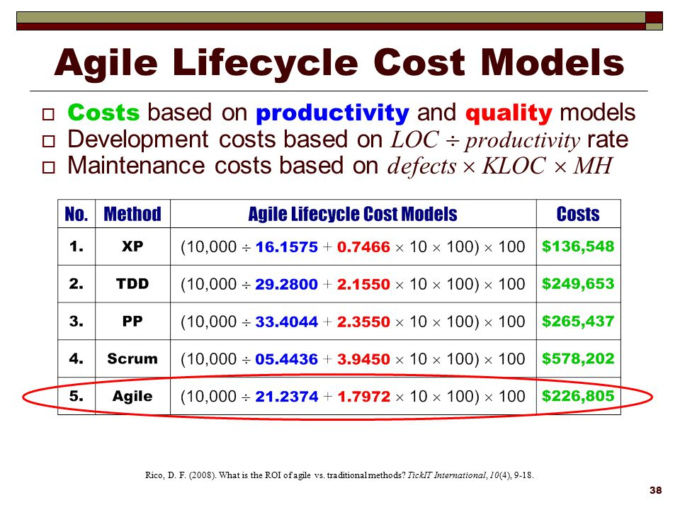 Agile Lifecycle Cost Models