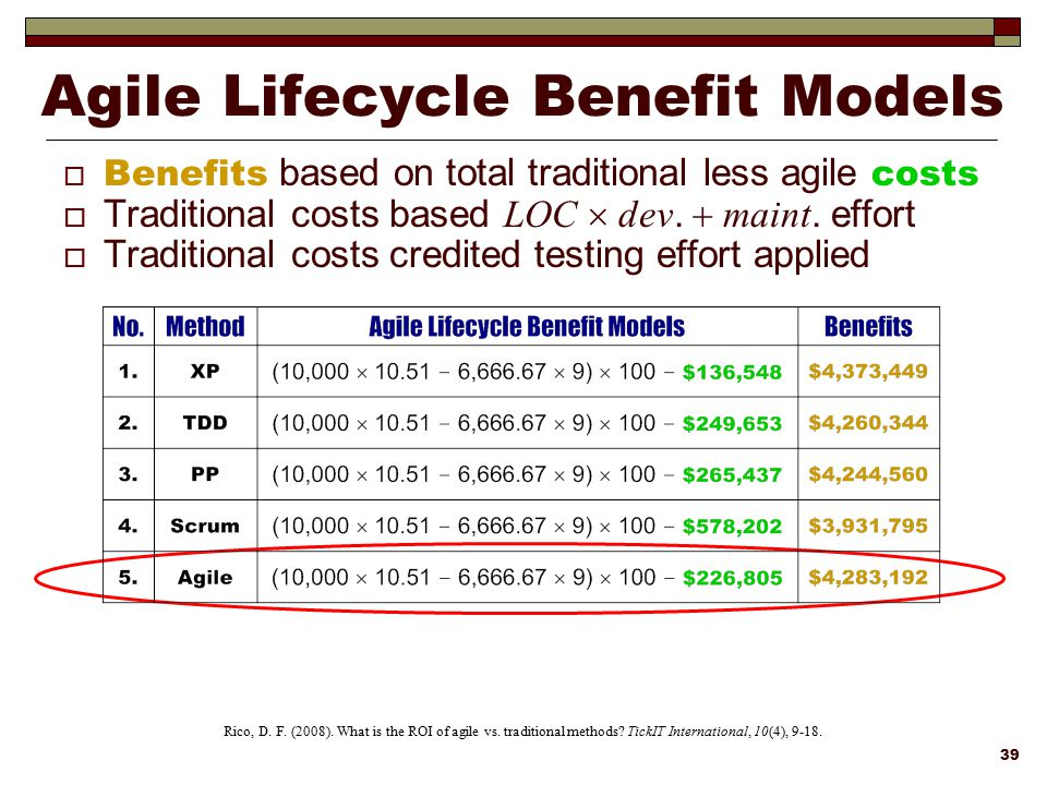 Agile Lifecycle Benefit Models