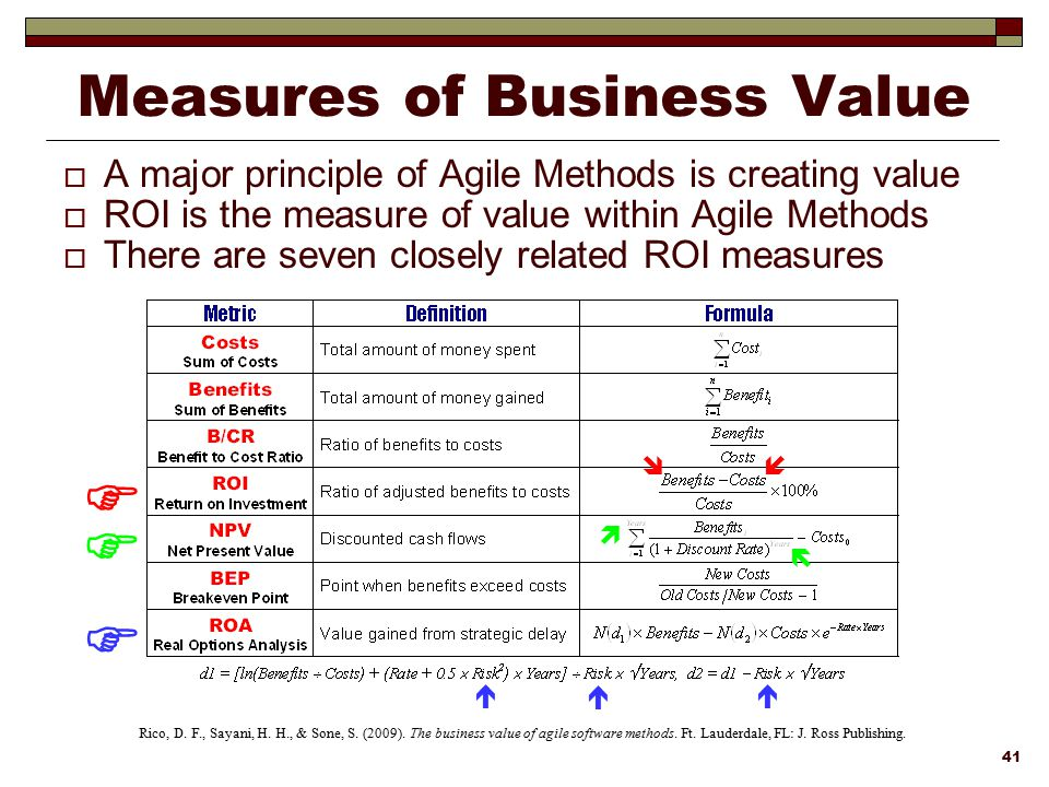 Measures of Business Value