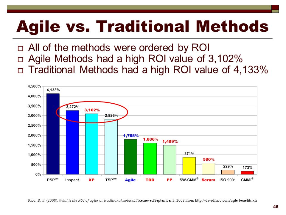 agile vs traditional methodologies
