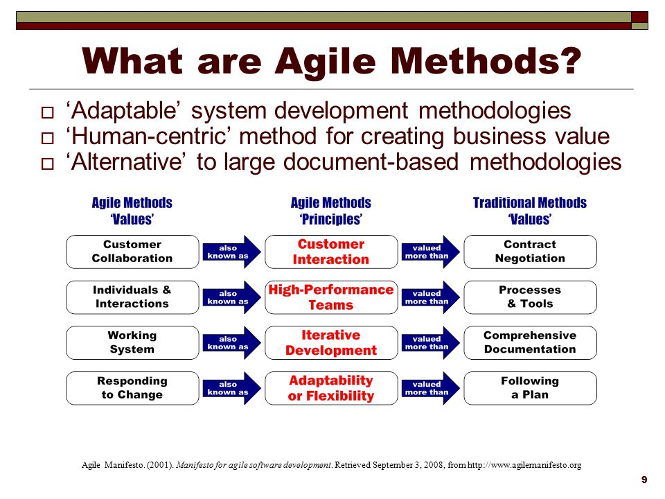 What are Agile Methods 'Adaptable' system development methodologies