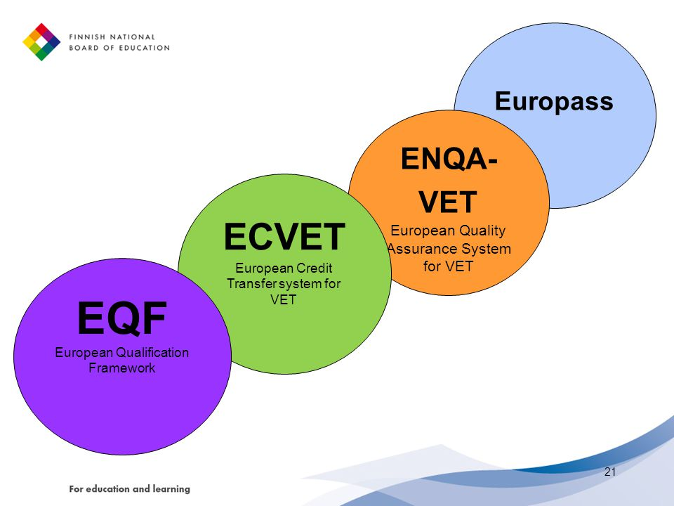 EQF European Qualification Framework
