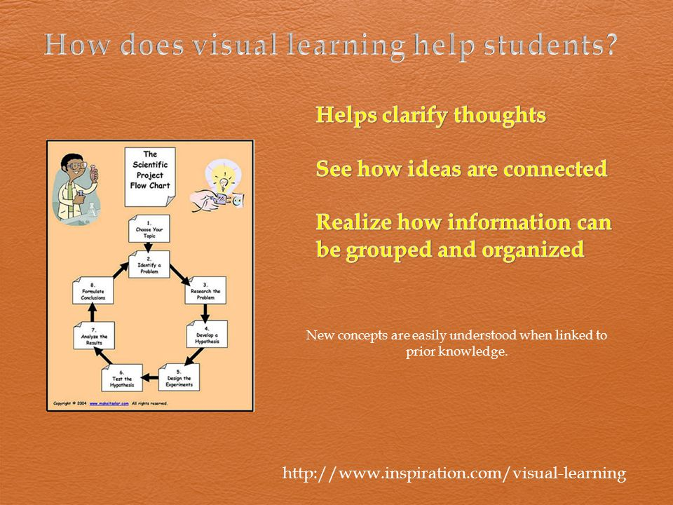 How does visual learning help students