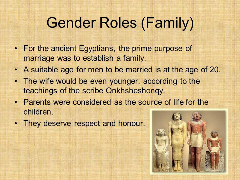 roman gender roles