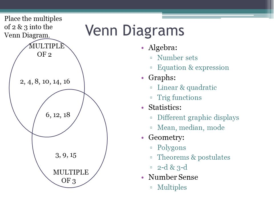 Things all math teachers should know about vocabulary ppt download 10 venn diagrams ccuart Gallery