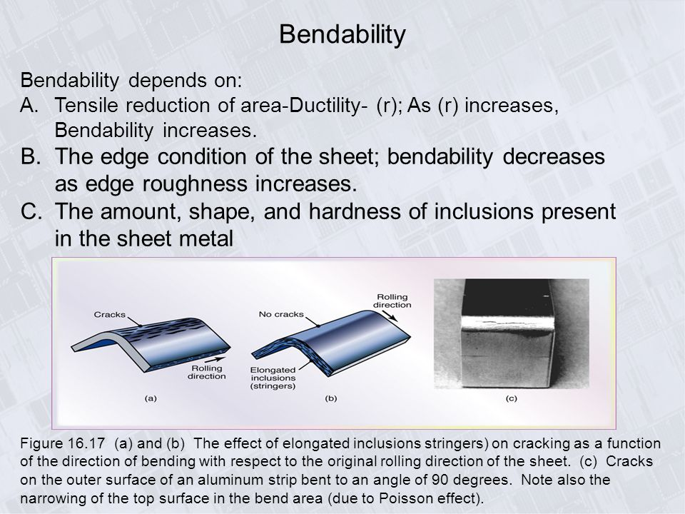 Sheet Metal Forming Processes Ppt Download