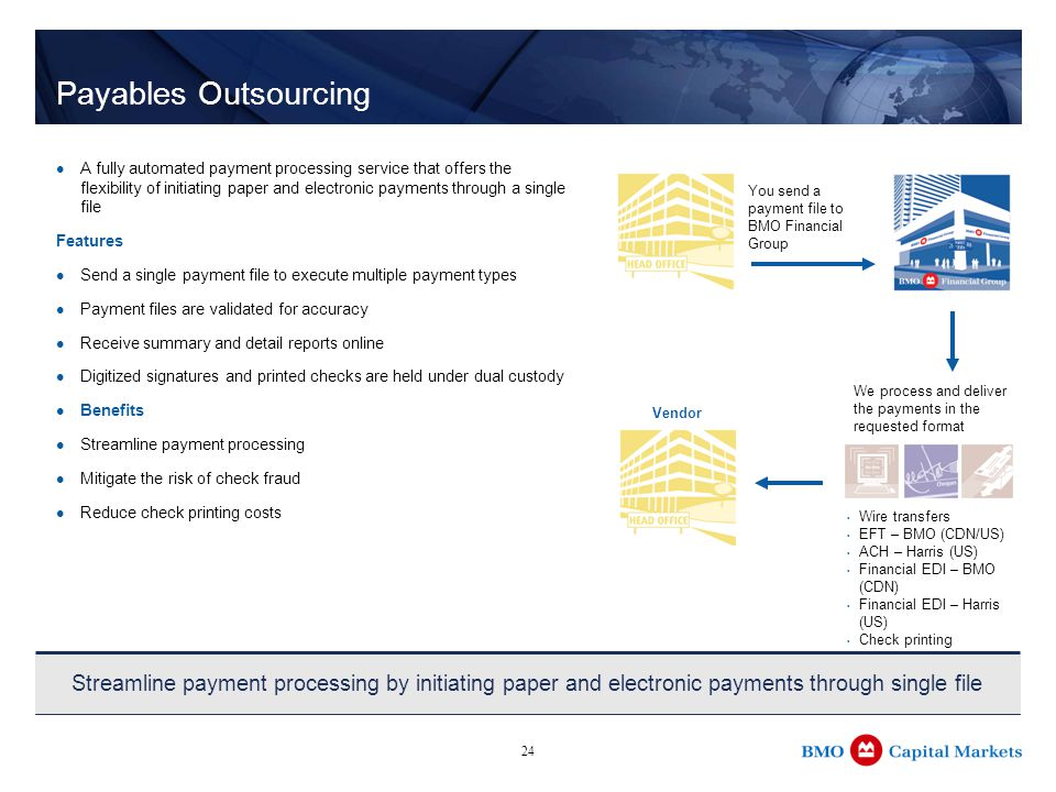 about bmo ppt download rh slideplayer com wiring money between schwab accounts wiring money bank of america