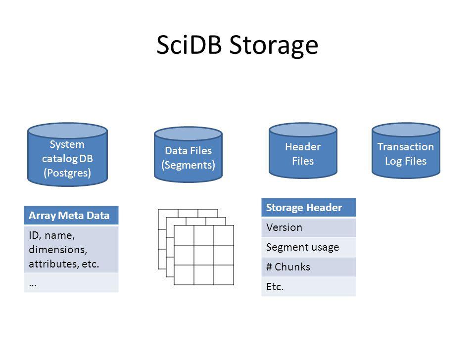 SciDB Array Storage Mijung Kim 2/15/ ppt download