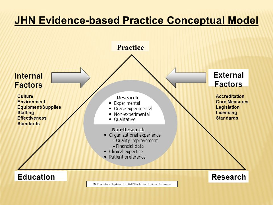 evidence based practice in antenatal Evidence-based research provides the basis for sound clinical practice guidelines and recommendations the database of guidelines available from the national guideline clearinghouse and the recommendations of the us preventive services task force are especially useful.