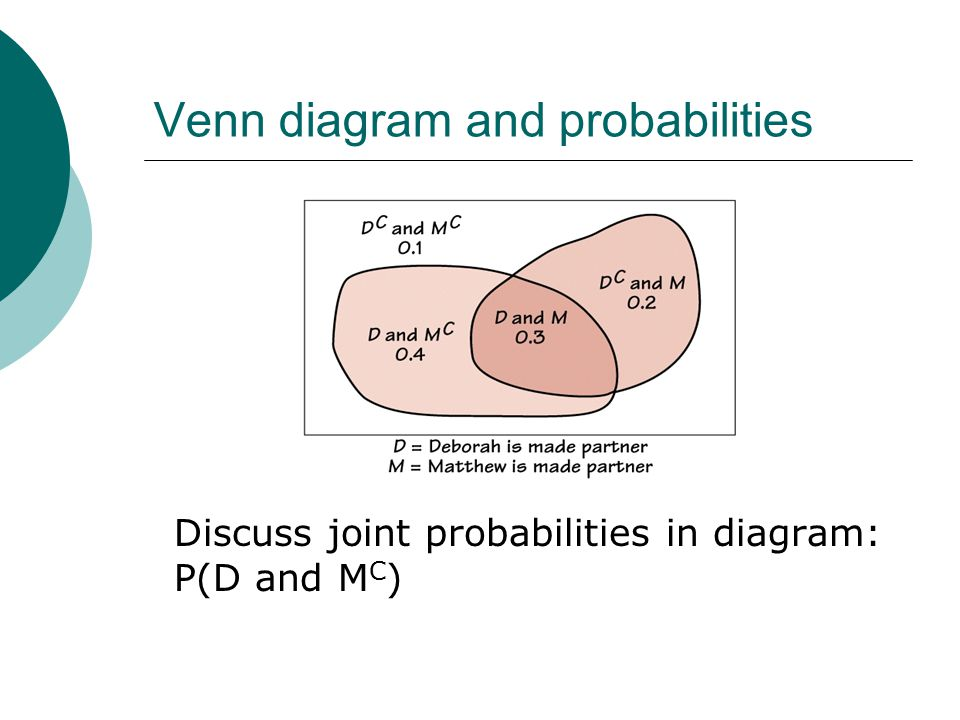 venn diagram of joints venn diagrams and probability target goals: i can use a ... #8
