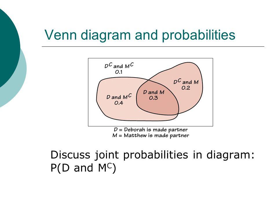 venn diagram of joints venn diagram of sight and hearing #8