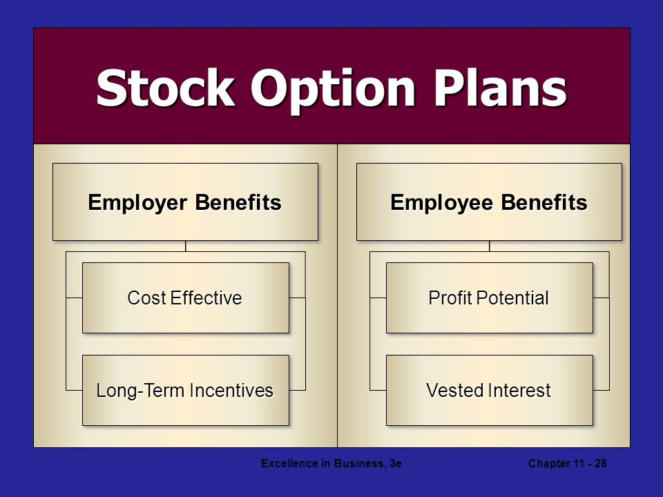Stock options benefits to the company