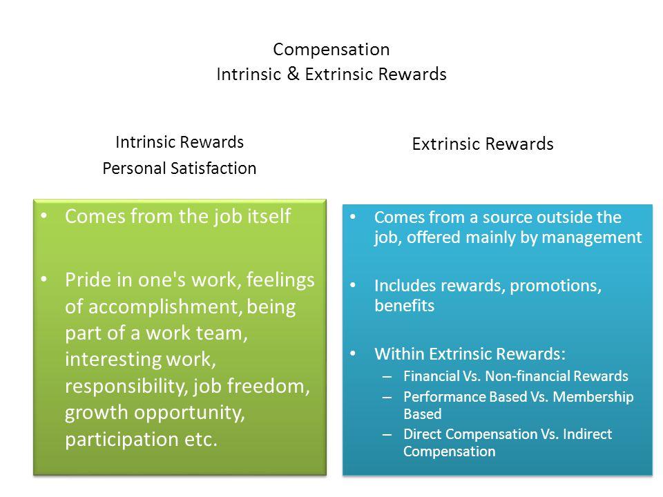 direct compensation vs indirect compensation