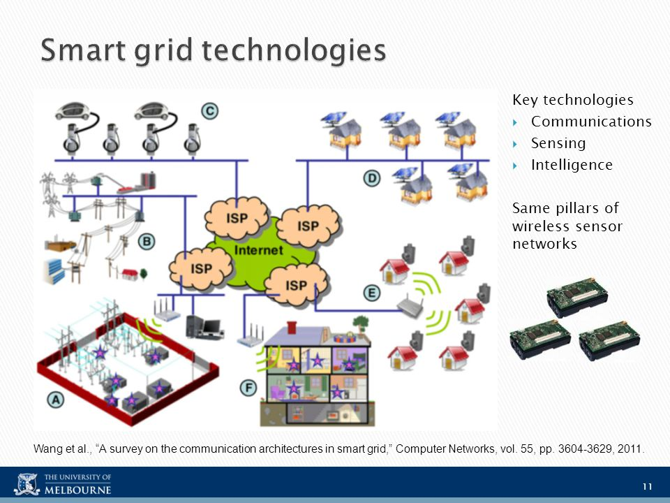 communication networks linking smart grid This paper investigates in detail a smart grid communication network architecture that supports today's grid applications (such as supervisory control and data acquisition [scada], mobile workforce.