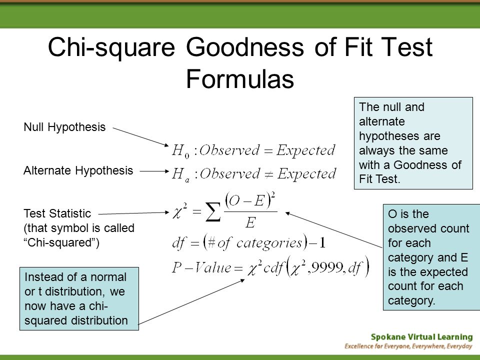 Chi Square Goodness Of Fit Test Ppt Video Online Download