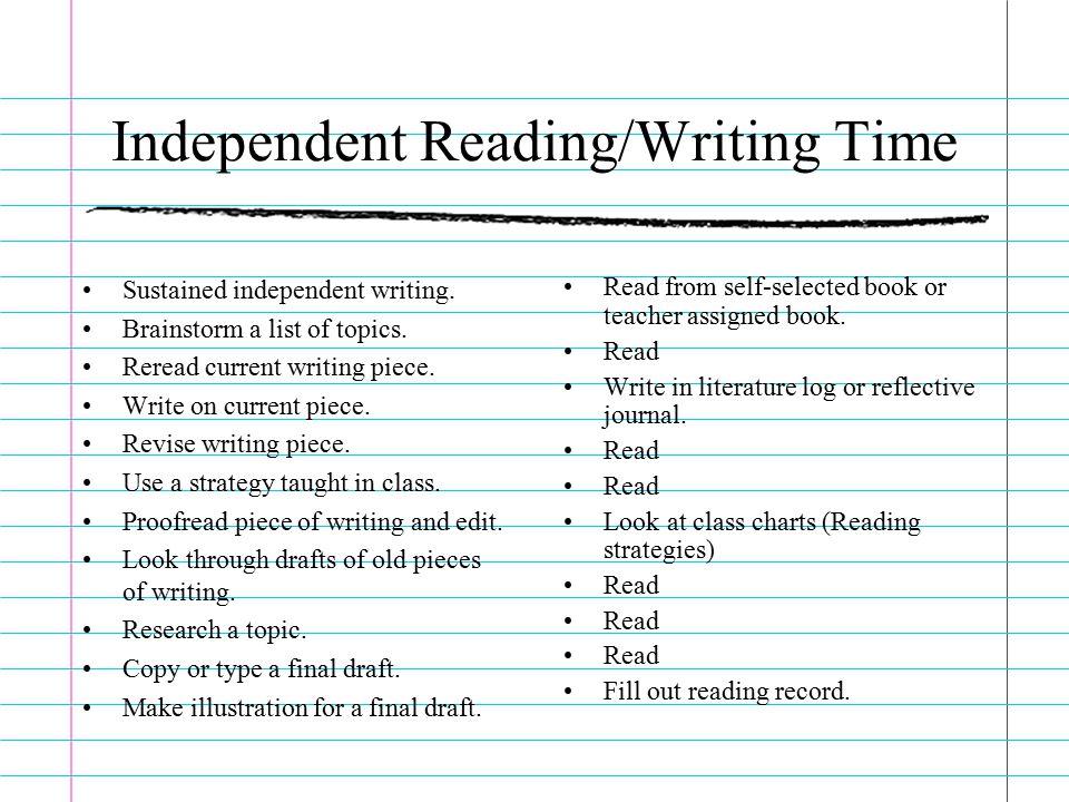 independent writing topics