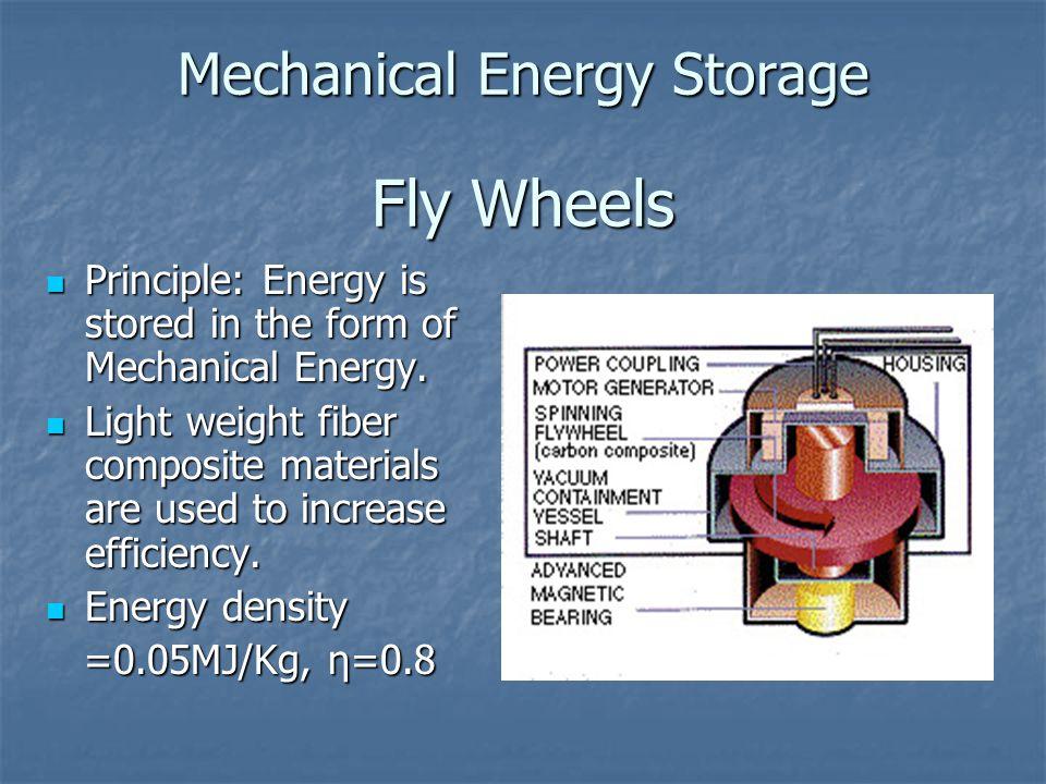Mechanical Energy Storage - todoityourself com