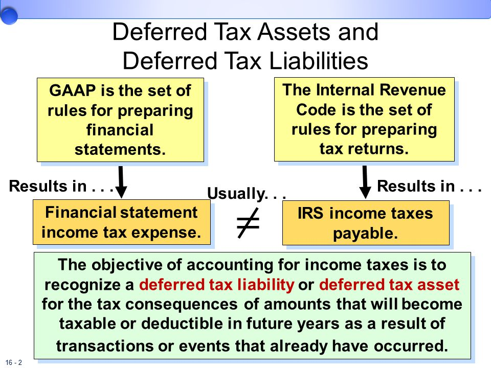 Ias 12 accounting for income taxes ppt video online download.