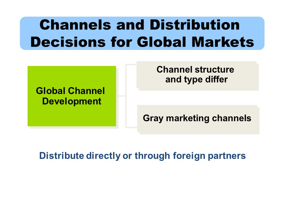 Channel structure and type differ Gray marketing channels