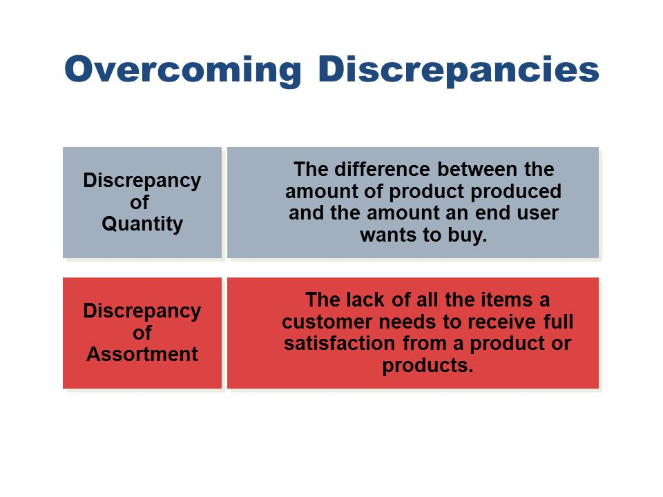 Overcoming Discrepancies