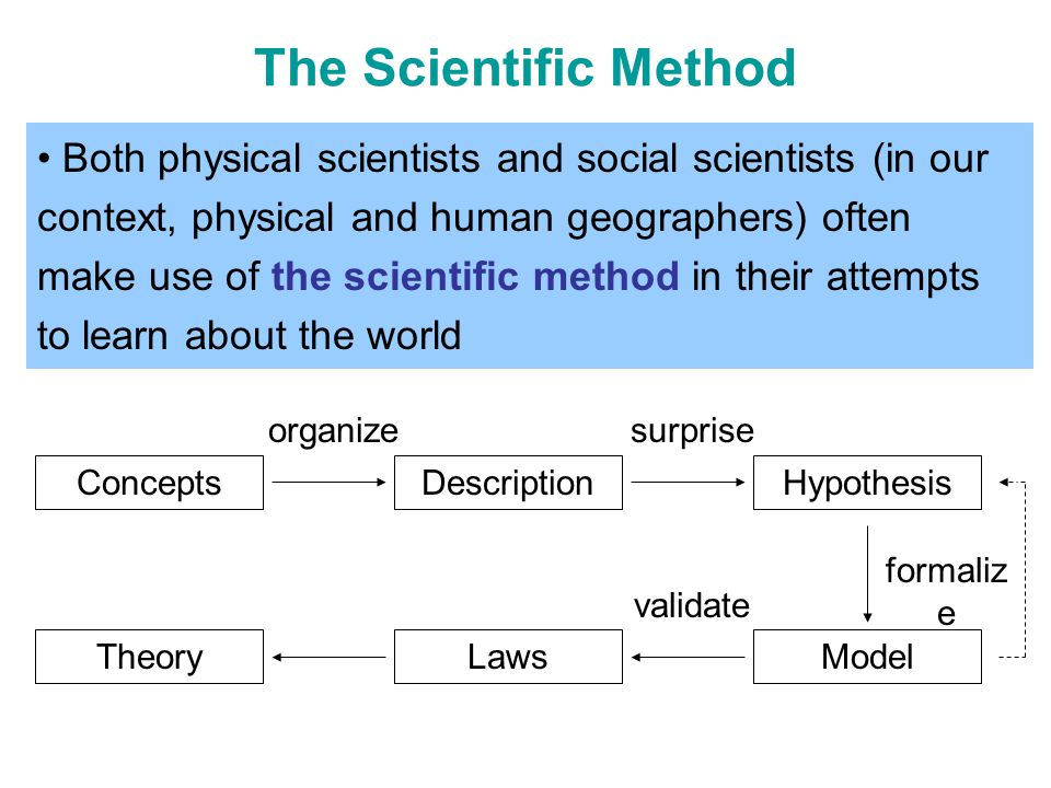 a description of the scientific method Scientific observation consists of receiving knowledge of the outside world through our senses, or recording information using scientific tools and instruments scientific observation is the central element of scientific method or process the core skill of scientist is to make observation.