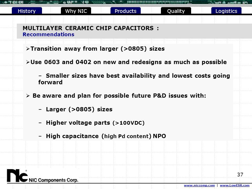 CAL CHIP Multilayer Ceramic Chip Capacitor 1uF Y5V 0603 10V SMD  Qty.100