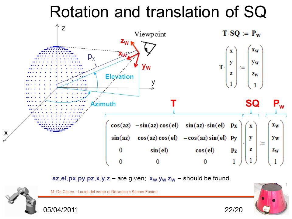 Rotation and translation of SQ