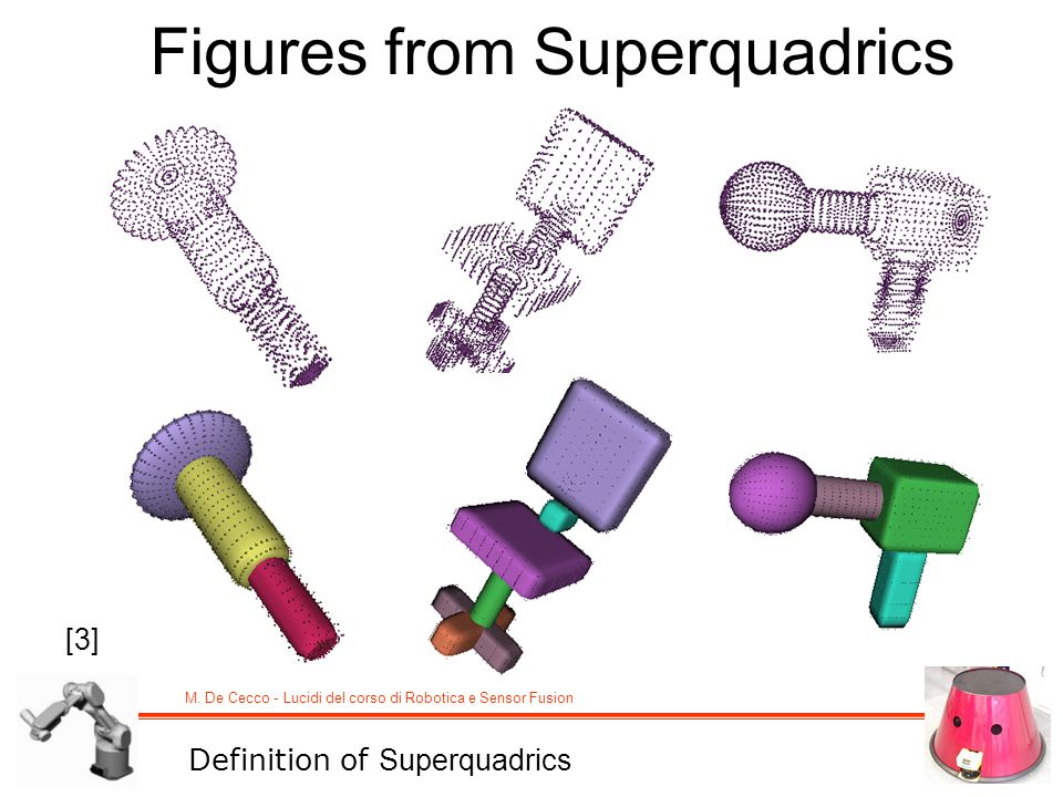 Figures from Superquadrics