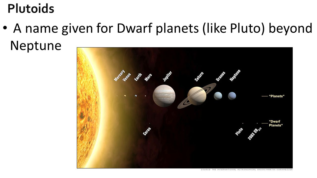 A name given for Dwarf planets (like Pluto) beyond Neptune