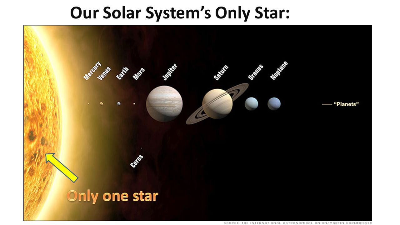 Our Solar System's Only Star: